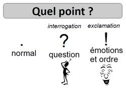 Affiche verbe et types de phrase