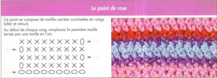 Le Point de Rose