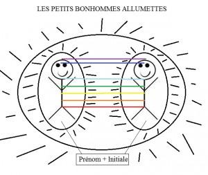 Bonhomme Allumette les petits bonhommes allumettes de jacques martel - dominique
