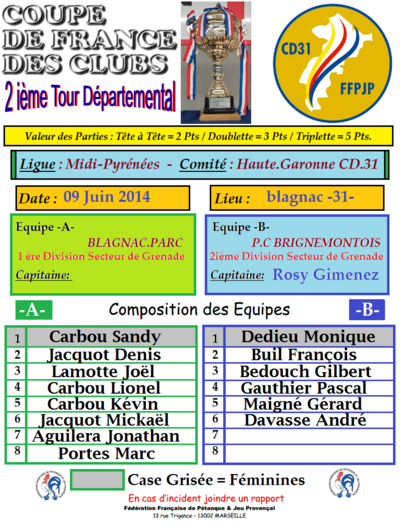COUPE DE FRANCE 2014/2015 - 2 IÈME TOUR DEPARTEMENTAL