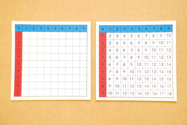 Table de pythagore montessori la classe d 39 eowin - Table de pythagore montessori ...
