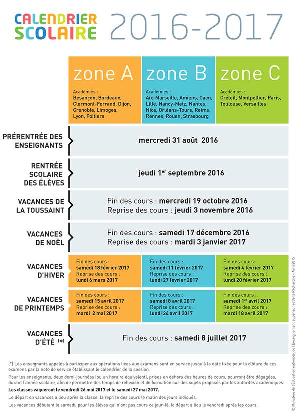 Les nouvelles zones et les nouvelles dates des vacances scolaires 2015-2018