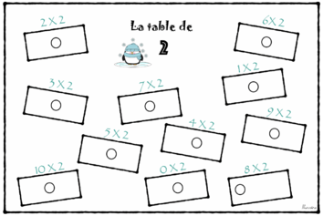 math - la table de 2