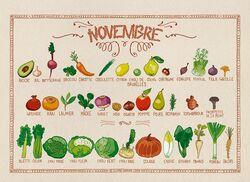 Novembre...en catimini...!!!