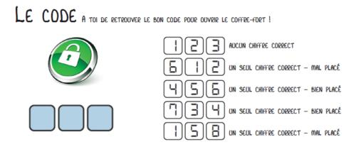 Enigme: Code Secret