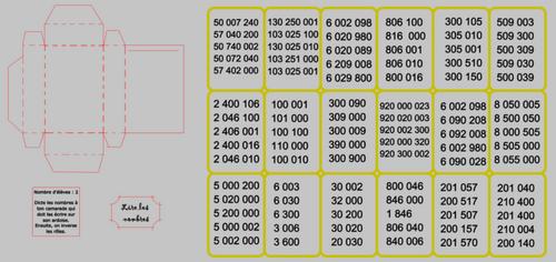 Nombres entiers - Lire les grands nombres