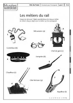 les métiers du rail La Cité du Train à Mulhouse