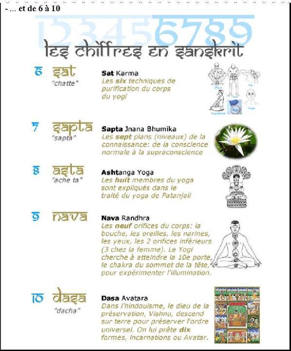 Printemps, Yoga et nettoyage
