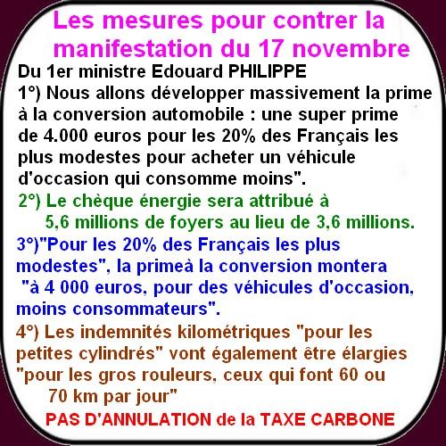 Le méa culpa de Macron et les mesures de Philippe ont-ils convaincu les français.