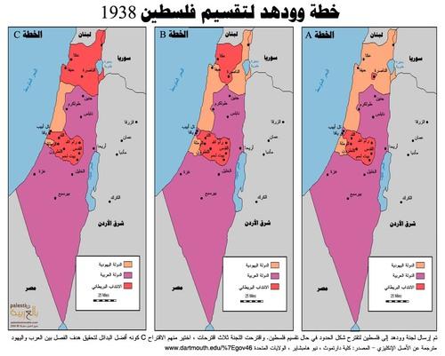 مشروع تقسم فلسطين سنة 1938م