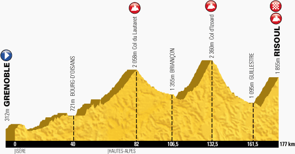 profile_Tour_2014_stage_14