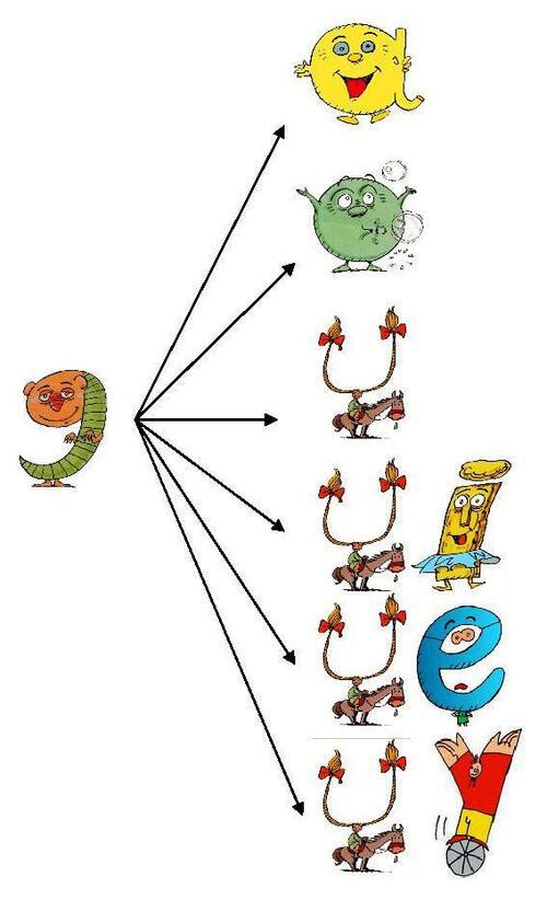 """CP/CE1 : Le gulu qui veut se prononcer """"g"""""""