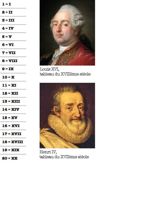 les chiffres romains - ce2