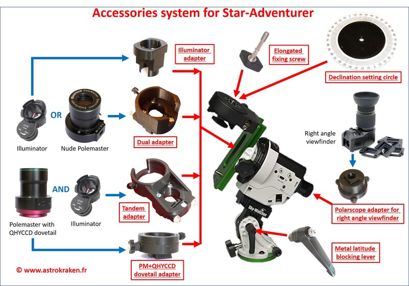 Accessories for Skywatcher Star-Adventurer mount