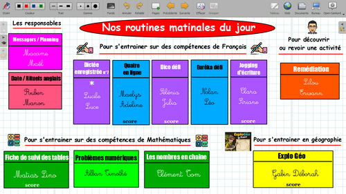Les routines matinales