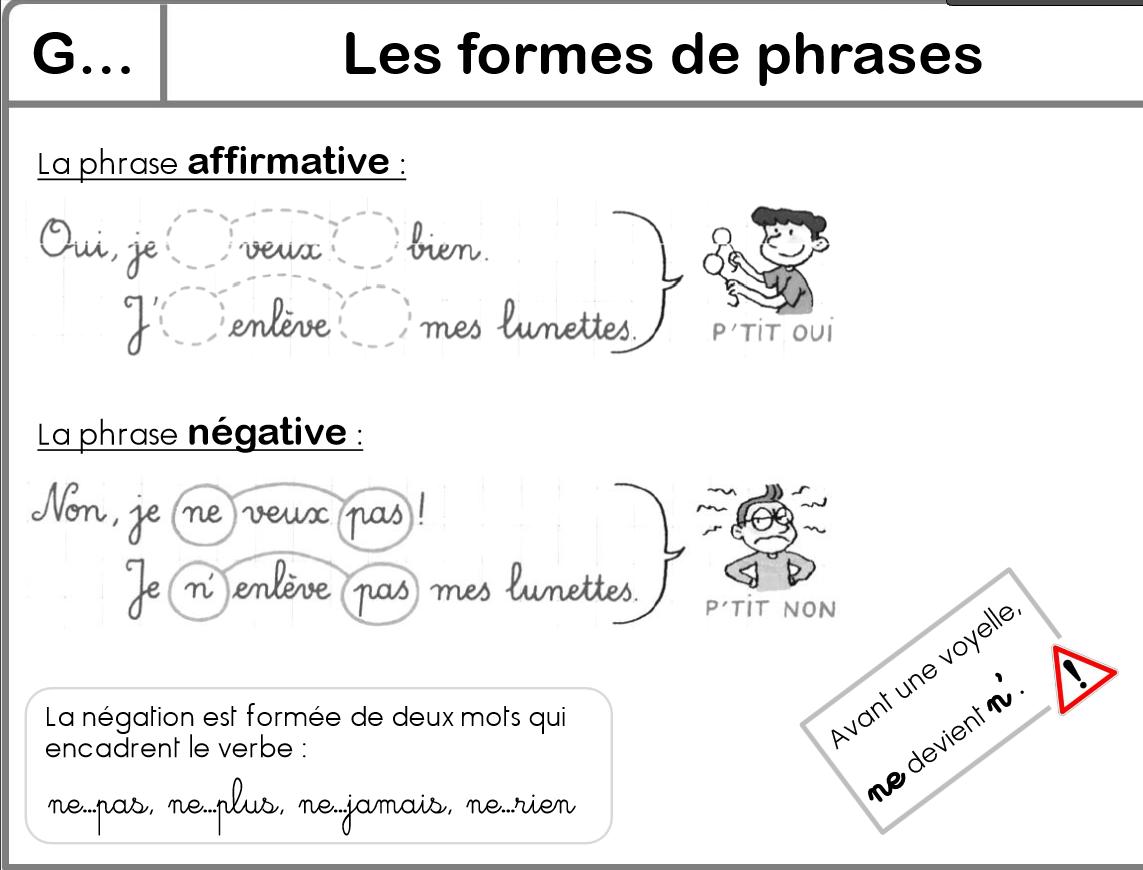 Top leçons d'étude de la langue - ludi01 TA24