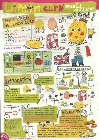 La Gazette des petits gourmands