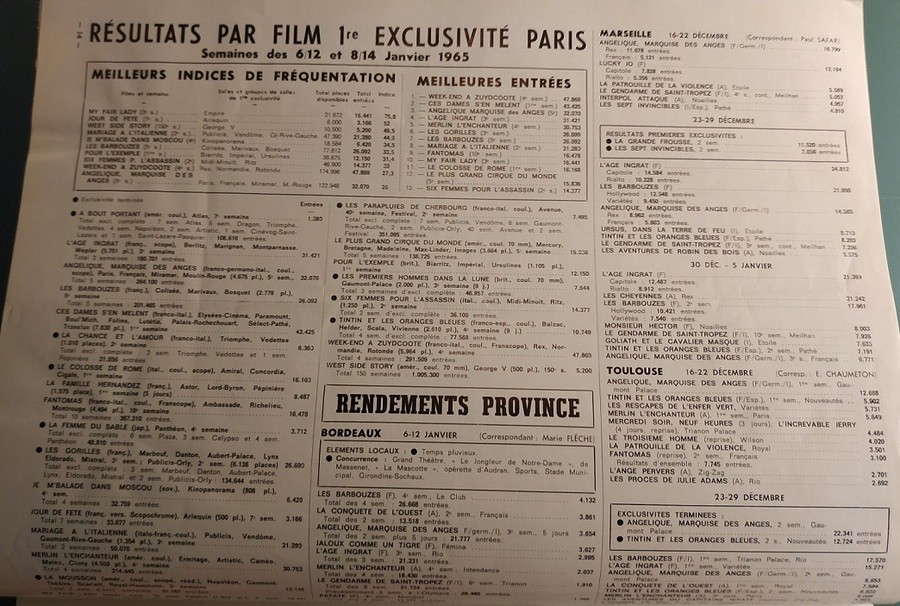 BOX OFFICE PARIS DU 6 JANVIER 1965 AU 12 JANVIER 1965