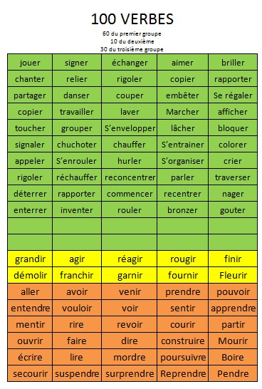 100_verbes_a_completer.jpg