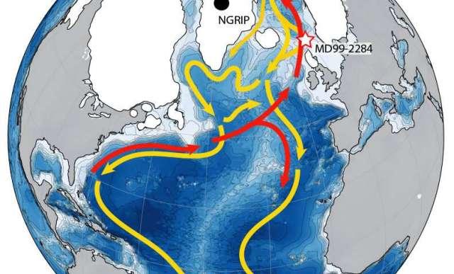 Les modifications dans le courant océanique atlantique prédisent des  changements climatiques brusques quatre siècles plutôt   Terra Projects