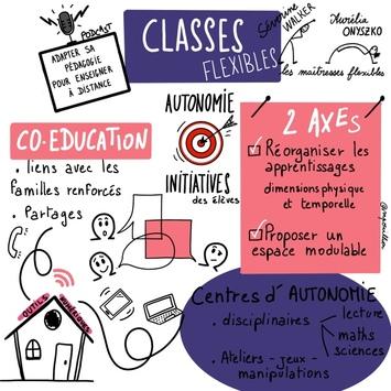 Quelques pistes de réflexion pour préparer au mieux le retour à l'école