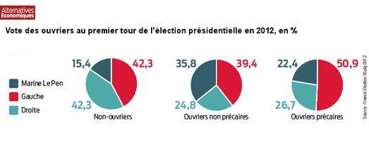 Élections municipales du 23 mars 2014 - premières analyses