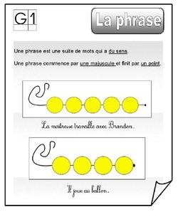Grammaire 1 : la phrase