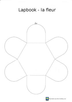 Modèles pour lapbook