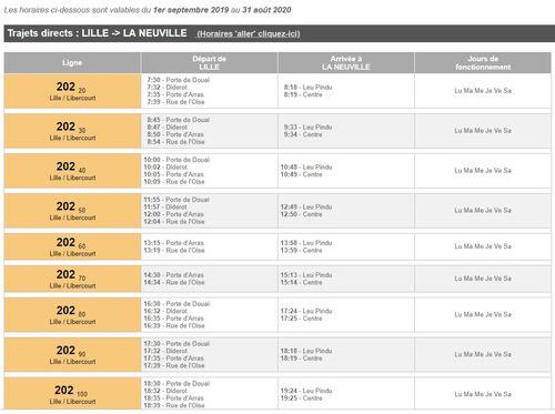 Découvrez les horaires des bus passant à La Neuville