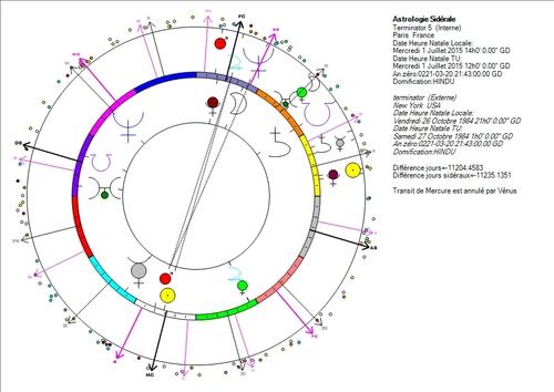 Pluton en sagittaire