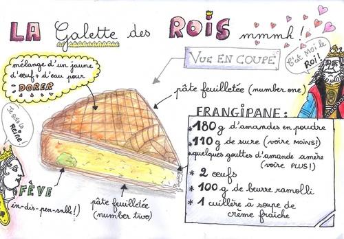 La galette des rois, ou comment faire un dessert délicieux qui marche à tous les coups !