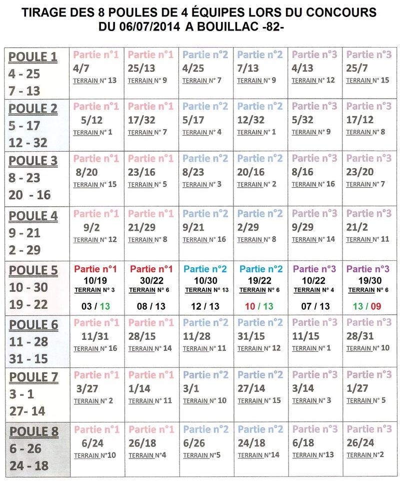 CHALLENGE LES 10 HEURES DE BOUILLAC -82-