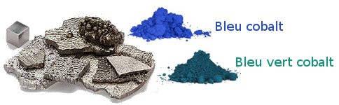 Allergie au Cobalt   ses sels - Beauté des peaux réactives 3b34a9058a19