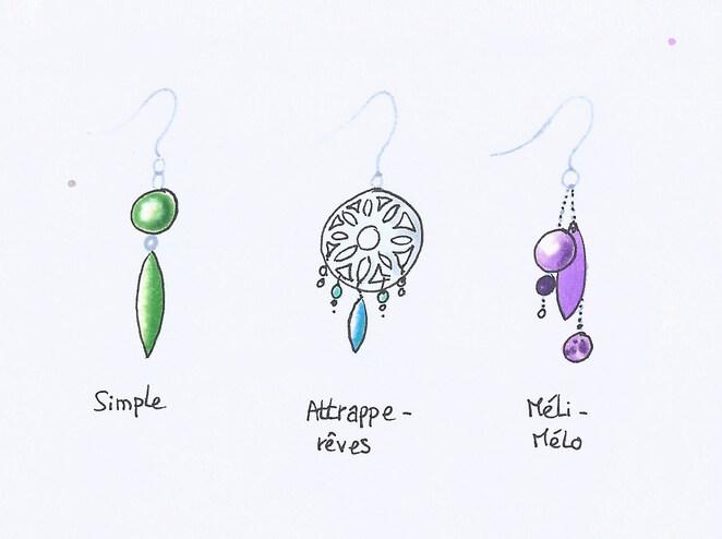 Tutoriel : créer vos propres boucles d'oreilles