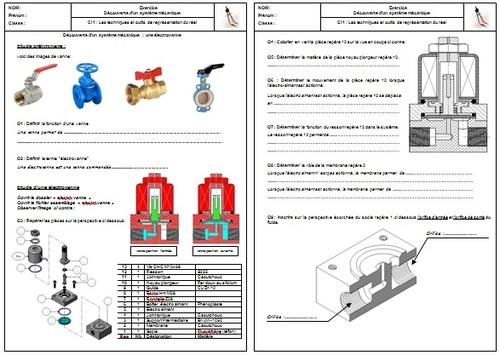 SN 103 Exercice repérage et analyse electrovanne