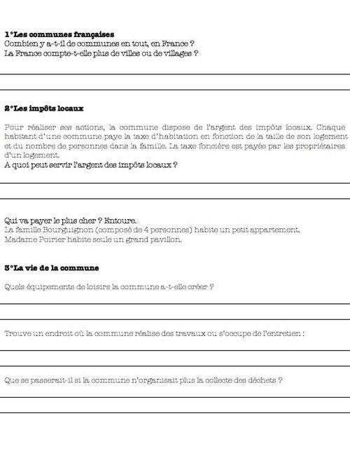 les communes françaises, le découpage administratif de la France ce2