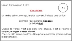 Français CE1 : leçon Conjugaison 1 : «Le verbe»