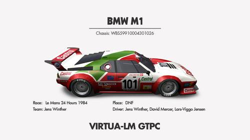 Team Jens Winther BMW M1