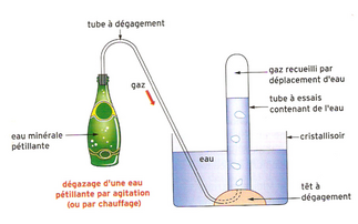 7-Quel est le gaz présent dans les boissons gazeuses ?