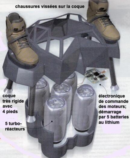 http://lancien.cowblog.fr/images/Sciences2/Numeriser-copie-1.jpg