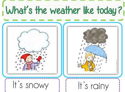 Affichage date et météo en anglais