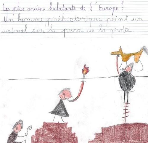 Maternelle : Progression dessin