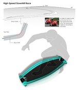 Curve Extreme Sport de Gary Chnag