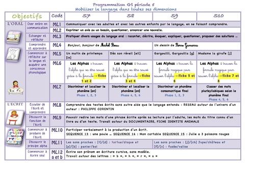 Programmation oral/écrit GS période 5