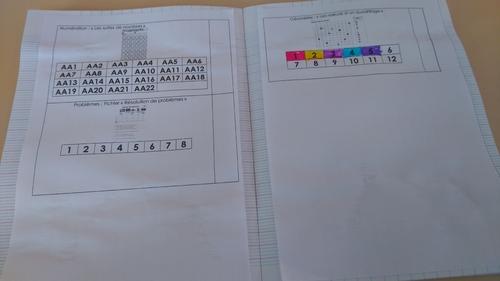 Le cahier d'ateliers de mes CE1