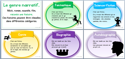 Genre narratif, texte, classification