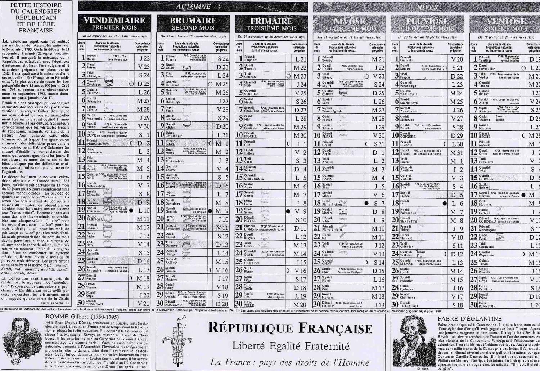 Le Calendrier Revolutionnaire.5 La Revolution Francaise A Saillans Histoire De