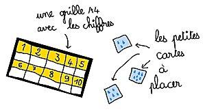 jeu-association-chiffre-collection.jpg