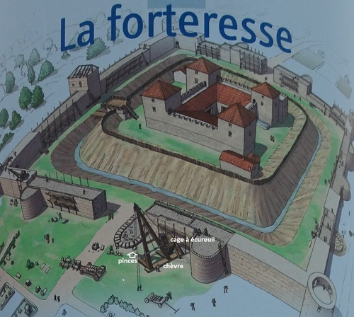 Jublains, la forteresse