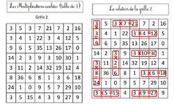 Math CE2